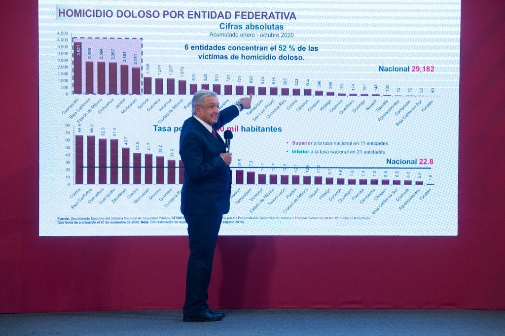 INICIA APLICACIÓN DE VACUNA CONTRA EL CORONAVIRUS EN LA TERCERA SEMANA DE DICIEMBRE