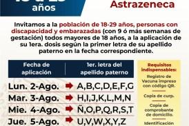 TOCA EL TURNO DE VACUNARSE A PERSONAS DE 18 A 29 AÑOS DE EDAD EN PUERTO MORELOS