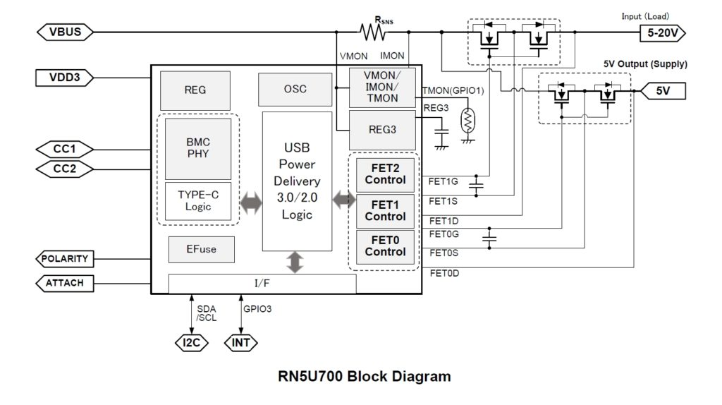 Ricoh launches USB Type-C Power Delivery Controller IC