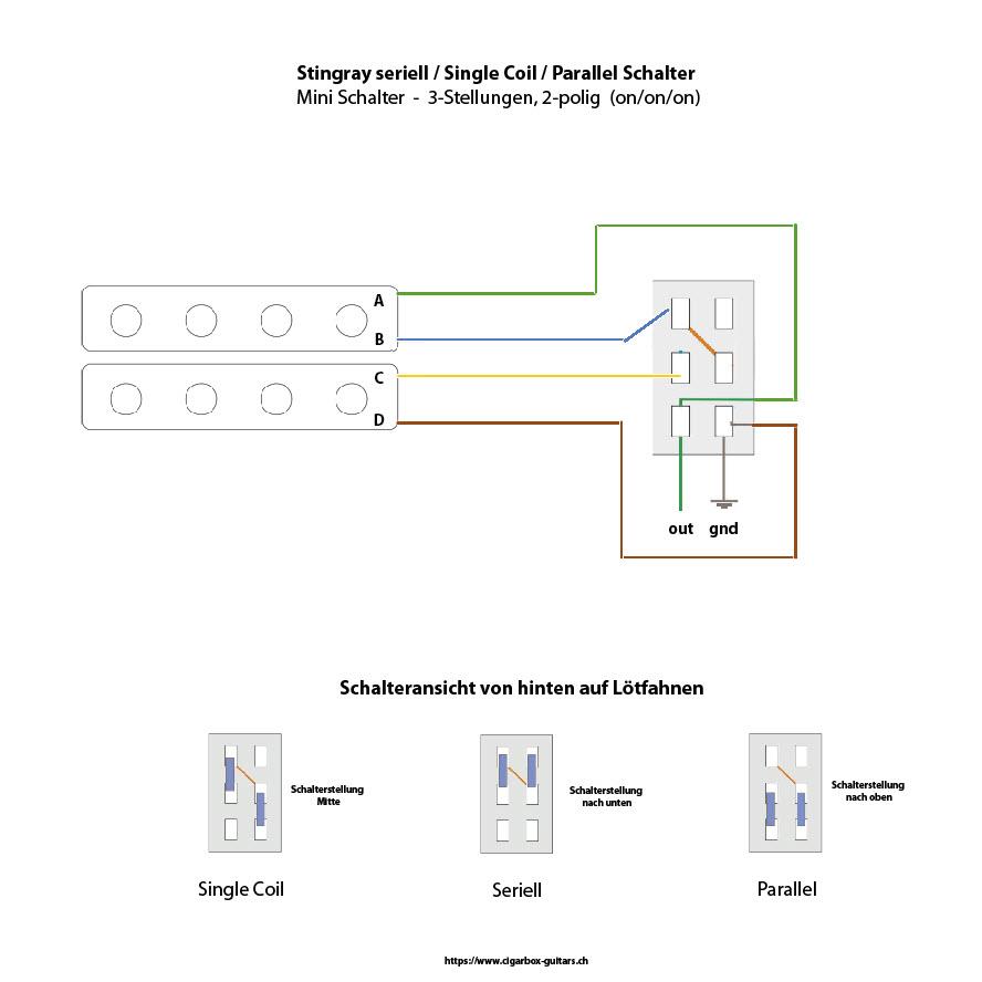 hight resolution of humbucker kann in 3 verschiedenen modi geschaltet werden