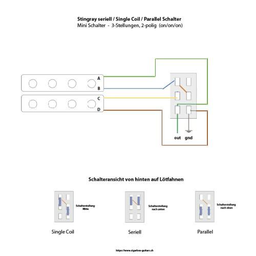 small resolution of humbucker kann in 3 verschiedenen modi geschaltet werden