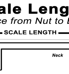scale length diagram [ 2142 x 603 Pixel ]