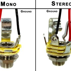 Stereo Mini Plug Wiring Diagram 1999 Buick Century Engine Mono And Jacks For Cigar Box Guitars Amps