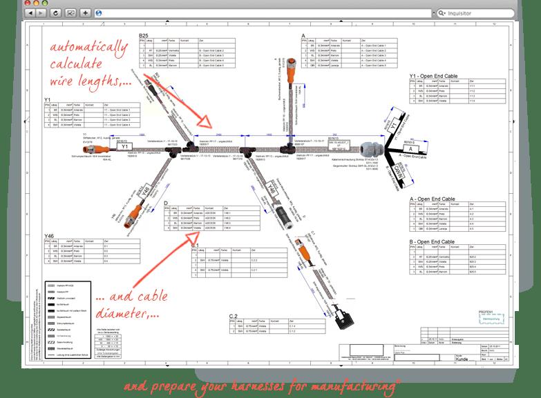 automotive wiring harness process