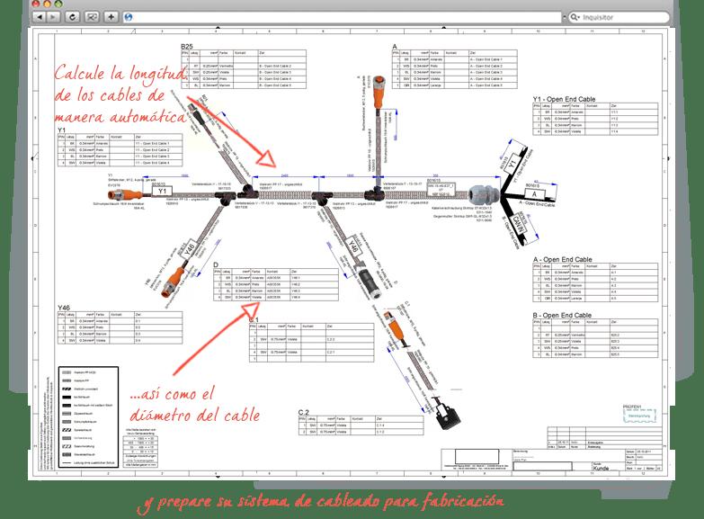 Software para el fácil diseño industrial de arneses eléctricos