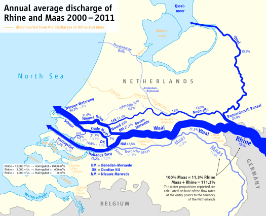 Flow of water through the Great Rivers, Netherlands