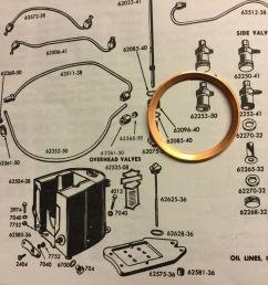 harley oil tank dip stick washer knucklehead panhead ul 193664 oem 6262836 [ 1600 x 1200 Pixel ]