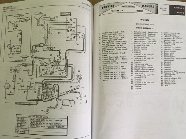Solenoid Wiring Diagram On Harley Davidson Evo Wiring Diagram Manual