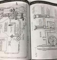 harley wl wr servicar service parts tuning manual 1937up  [ 1600 x 1200 Pixel ]