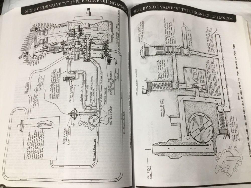 medium resolution of harley wl wr servicar service parts tuning manual 1937up