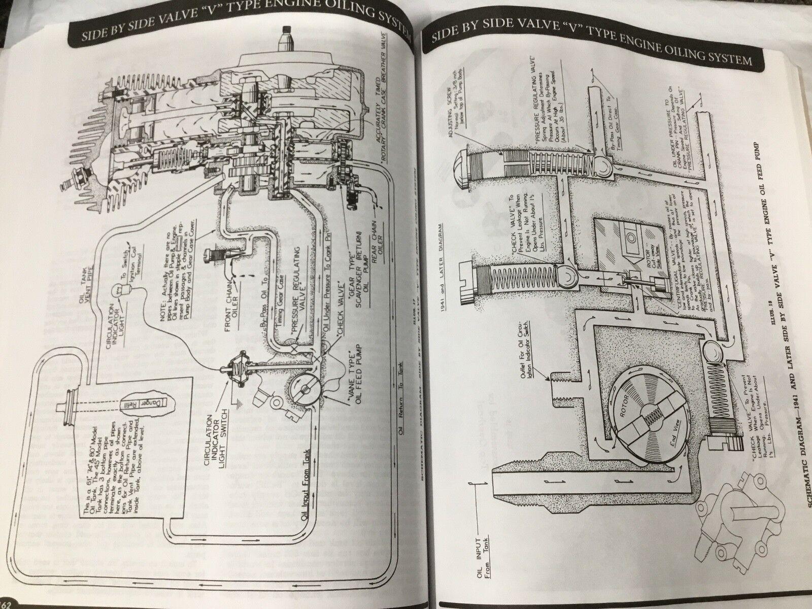 hight resolution of harley wl wr servicar service parts tuning manual 1937up