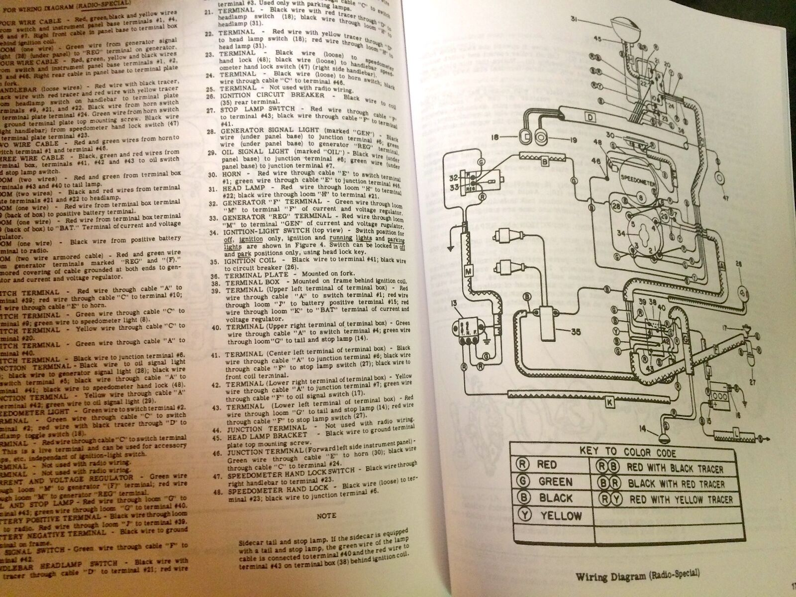 hight resolution of  harley el fl flh service manual 1948 to 1957 panhead rigid hydraglide new
