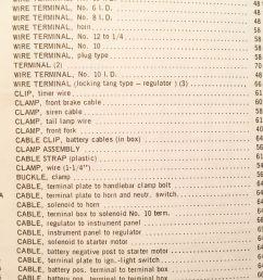 harley 10012 frame head wire loom clip panhead shovelhead servicar 1961 1984 [ 1280 x 960 Pixel ]