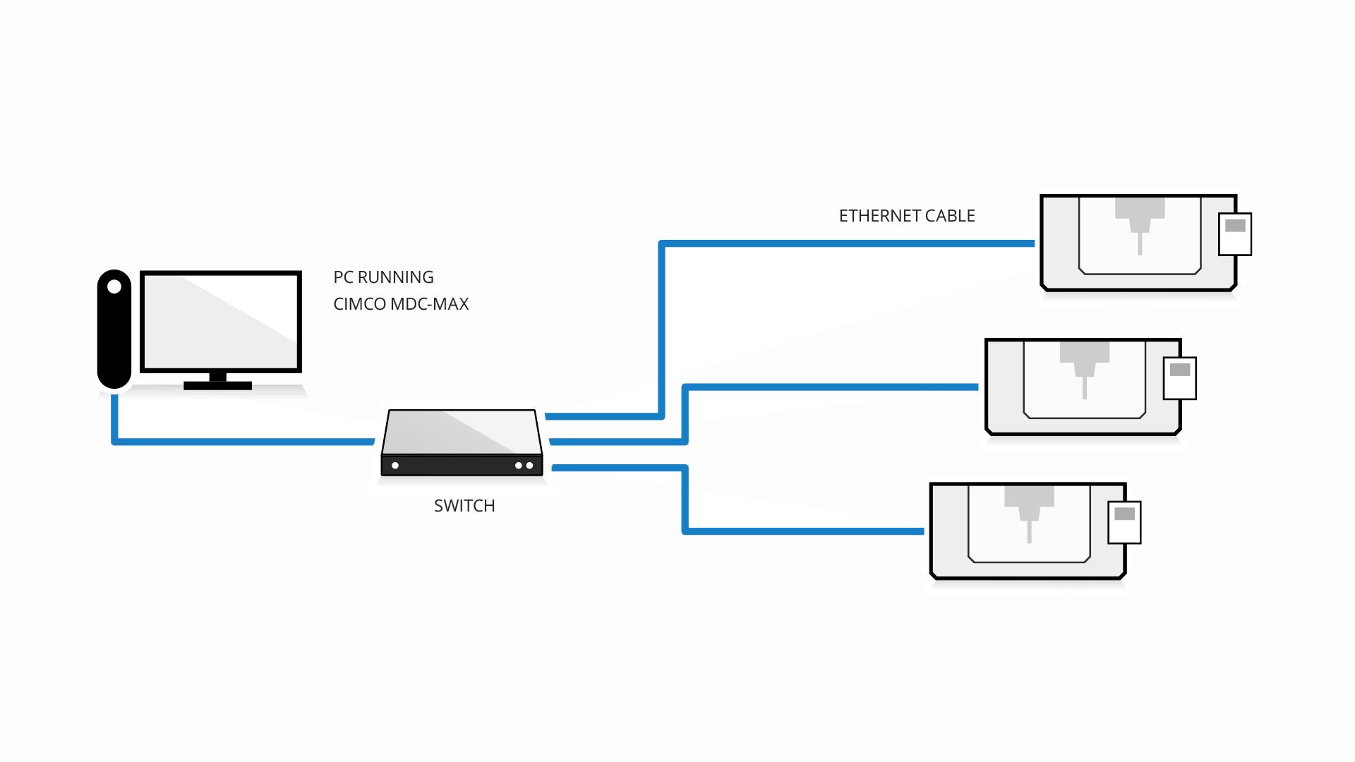 Usb To Rj11 Rs232 Wiring Diagram