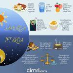 Ramazanda Beslenirken Nelere Dikkat Edilmeli? Blog Yazmzda! saglik sagliklibeslenme iftarhellip