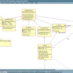 Unified Modeling Language Class Diagram Wiring For Air Horn Relay Welcome To Http Cimwareukandusa