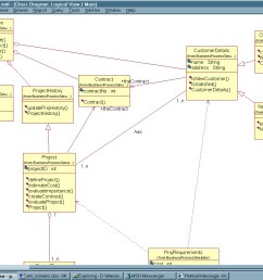 7 8 and 9 illustrate some of our key digital factory in uml unified modeling language models as it can be seen in these more formal models  [ 1152 x 864 Pixel ]