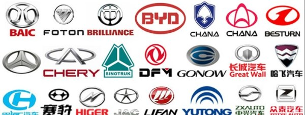 all logo for car - Chinese car parts catalogue for Russian market