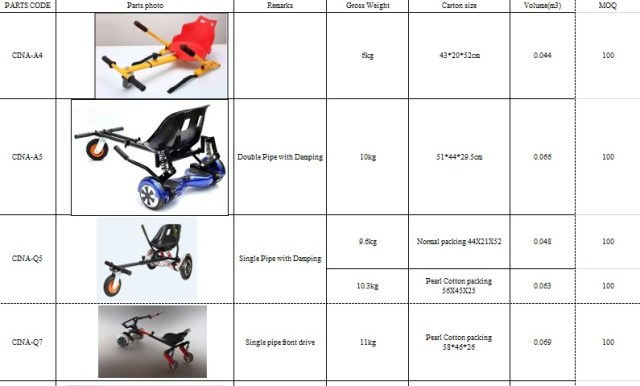 "hoverboard cart 1 - Weipa Hover Kart Self Balance Scooter, Drifting Mini Cart Conversion Kit 6.5"" Hoverboard Accessories for Off-Road Go-Karting, Hover Board Not Included"