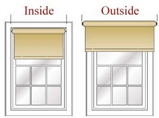 inside versus outside mount