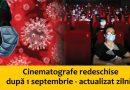 Cinematografele din România – închise sau deschise – Actualizat