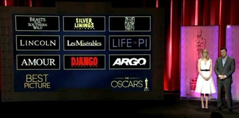 miglior film 2013 nominati