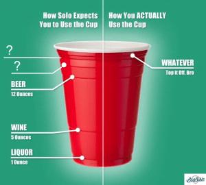 SOLO-CUP-bicchiere-con-dosatore