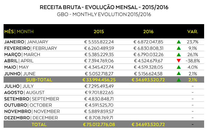 Box office primeiro semestre 2016_2