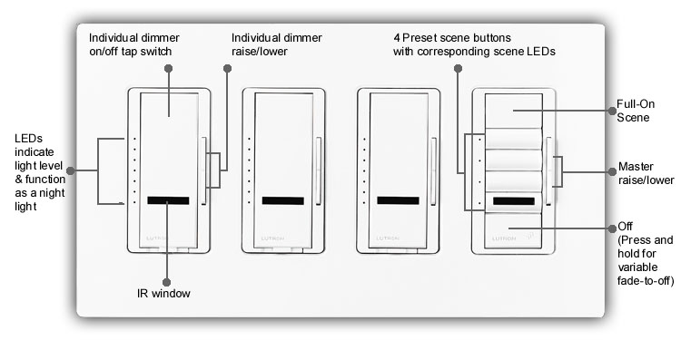 Lutron Spacer Wiring Diagram : 28 Wiring Diagram Images