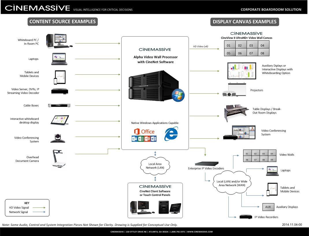 Corporate Boardroom Display Solutions