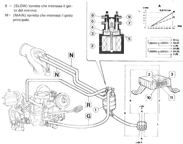 Acura Tl 1995 1996 Fuse Box Diagram FULL HD Quality