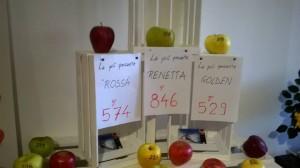 Pomaria, Val di Non, edizione 2015, le mele più pesanti
