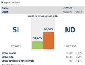 campania-referendum-costituzionale-2016