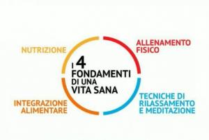 I 4 fondamenti di una vita sana (fonte Dr. Filippo Ongaro)