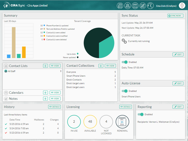 CiraSync dashboard