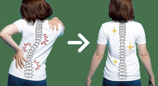 Best chiropractic clinic in 6 October
