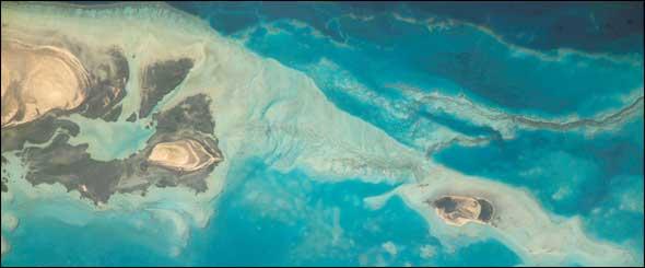 Saudi Arabia Water Use