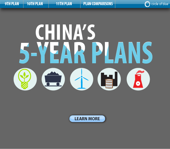Infographic: China's Five-Year Plans
