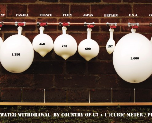 Information Graphic Freshwater Withdrawal by Country