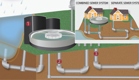 Infographic: American Plumbing — Tapping Into Water Infrastructure