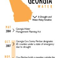 georgia timeline drought water policy brett walton alec aja