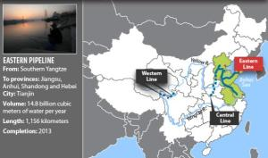 water transfer shandong province agriculture water scarcity northern china food water energy Choke Point China Circle of Blue nadya ivanova