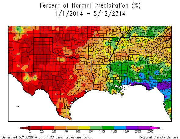 Texas Oklahoma Kansas drought Ogallala Aquifer groundwater agriculture irrigation