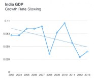 cpi-Choke-Point-India-GDP---cropped