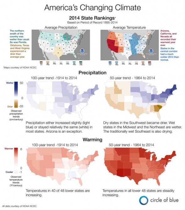 U.S United States Climate Map Temperature Precipitation Trend NOAA NCDC State of the Climate report