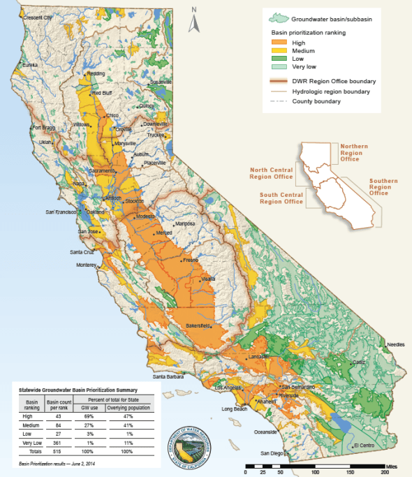 California Sustainable Groundwater Management Act groundwater basin prioritization circle of blue