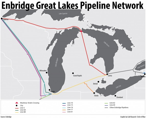 Great Lakes Oil Pipeline Not 'Vital', Report Finds - Circle