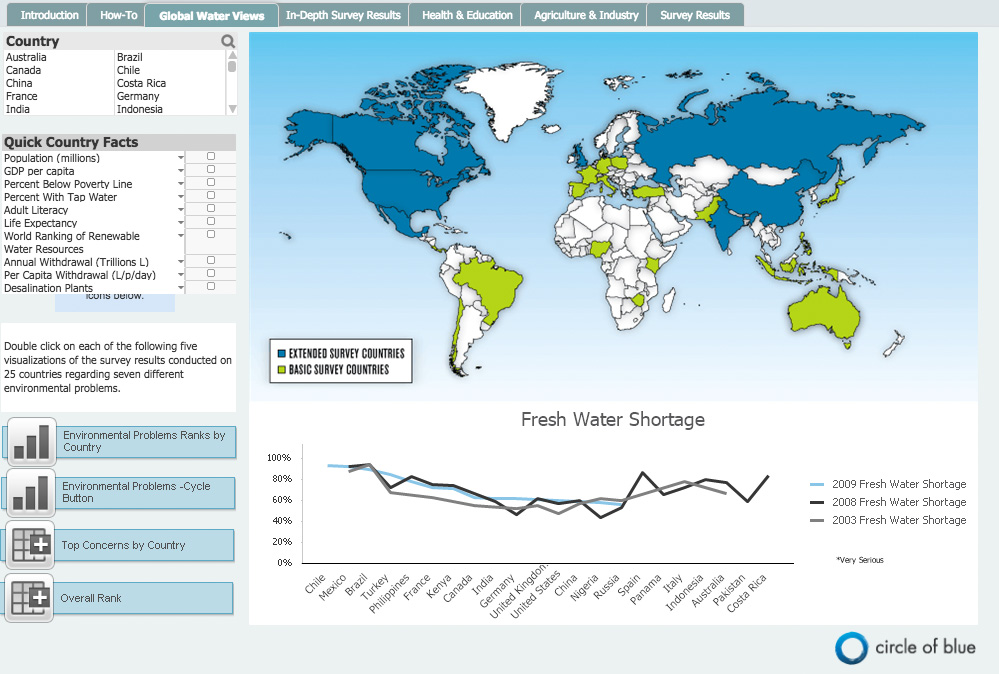 Circle of blue and qlik team up for white house climate data circle of blue and qlik team up for white house climate data initiative freerunsca Gallery