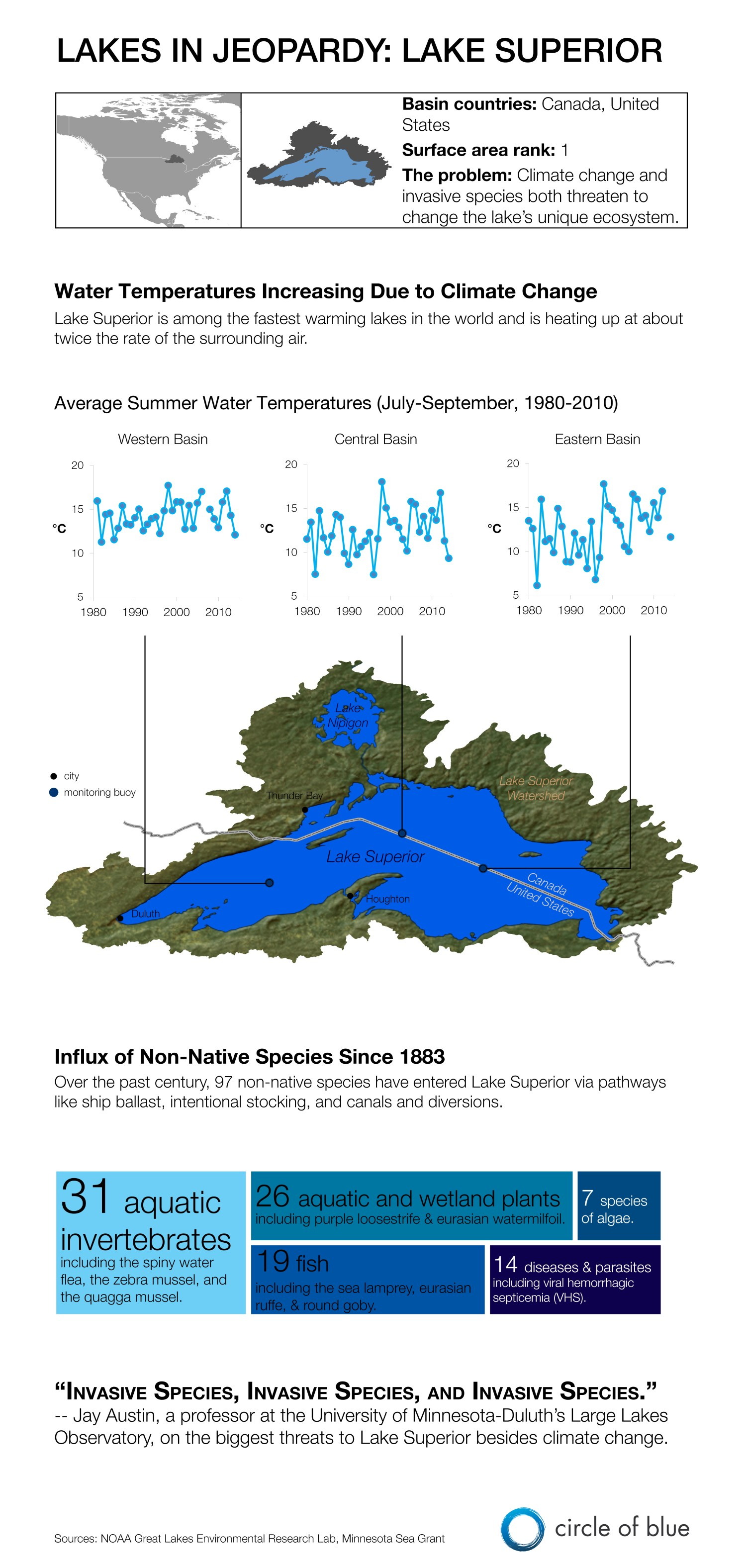 Infographic Graphic Map Lake Superior Michigan United States Canada Minnesota Wisconsin Lakes In Jeopardy water climate change invasive species Kaye LaFond Circle of Blue