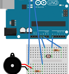 getting started with the arduino controlling the led part 2  [ 795 x 1086 Pixel ]